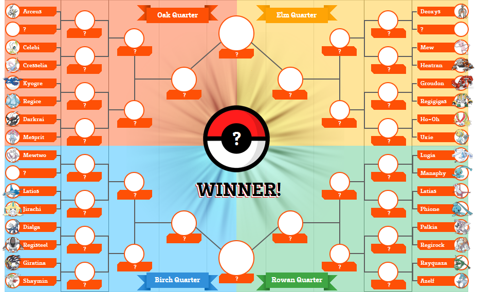 Pokémon Power Bracket.png